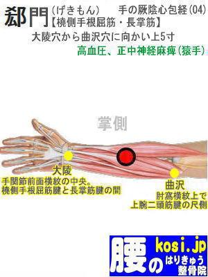 げき門、福岡太宰府、ぎっくり腰【腰痛専門】腰のはりきゅう整骨院