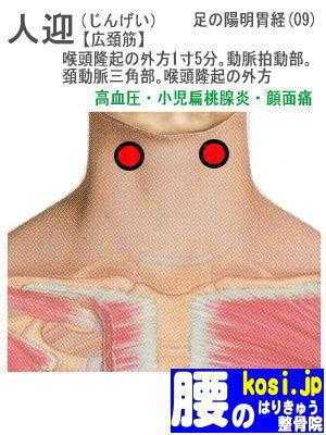 人迎、福岡 太宰府 こしの鍼灸整骨院