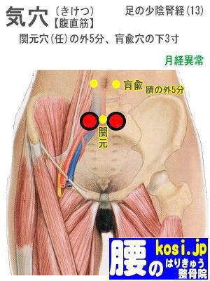 気穴、福岡太宰府、ぎっくり腰【腰痛専門】腰のはりきゅう整骨院