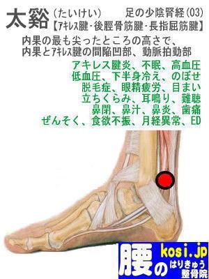 太谿、福岡太宰府、ぎっくり腰【腰痛専門】腰のはりきゅう整骨院